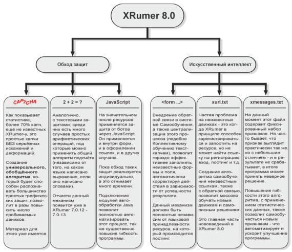 XRumer 8